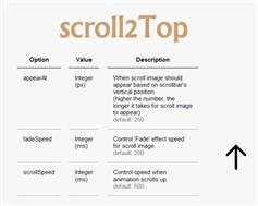 scroll2Top—頁面滾動jQuery插件