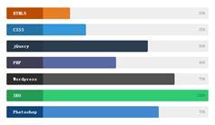 jQuery+CSS3投票结果动画效果统计图表