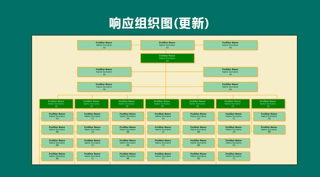 jquery组织结构图插件