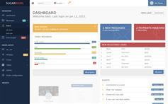 Bootstrap3后台模板 HTML5模板 - SugarRush