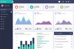 Alpha - Bootstrap管理模板 网站后台HTML5模板
