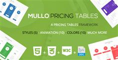 Mullo - HTML5&Css3动画价格表框架_5种风格10种颜色定价表HTML