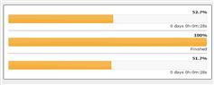 jQuery很实用的进度条带动画效果_实时显示进度百分比loading效果