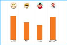 jquery點擊頭像投票插件_html多組合柱形圖投票插件