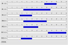 jQuery考勤时间段记录特效代码