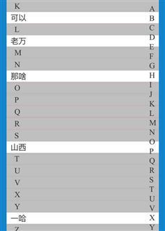 jQuery拼音首字母定位查找手机通讯录特效代码