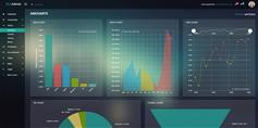 基于angularjs和bootstrap的透明管理模板|BlurAdmin