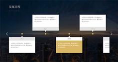 公司发展历程jQuery时间轴插件