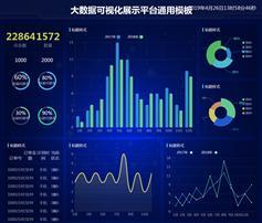 订单分析大数据可视化平台HTML模板