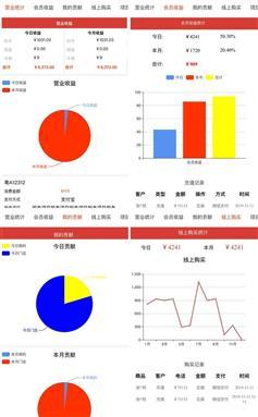 手机端HTML销售数据统计图表页面