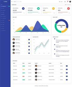 响应式设计企业产品销售cms后台管理模板