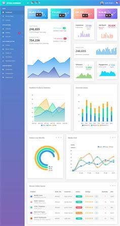 html5电商销售网站统计管理后台模板