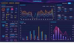 門店效能大屏監控頁面數據分析HTML模板