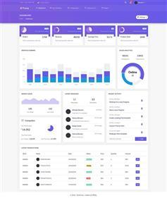 bootstrap电商业务销售管理系统模板