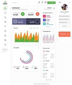 HTML自媒体推广业务统计管理模板