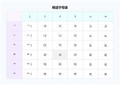 vue.js韩语字母变色表格特效
