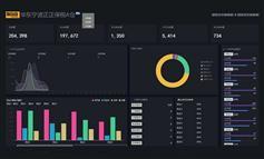 仓库订单可视化图表统计ui框架模板