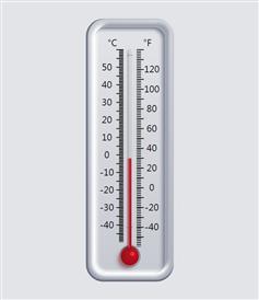 js华氏摄氏度温度计代码