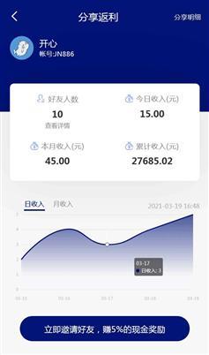 echarts手机端收入曲线图表页面